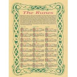 Rune Poster
